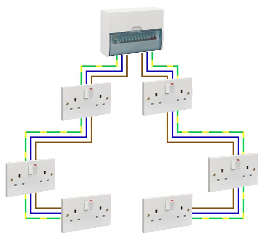 david savery electrical services ltd sockets rings n radials rh dses co uk Electrical Receptacle Wiring Diagrams Nema 6-20P Wiring-Diagram